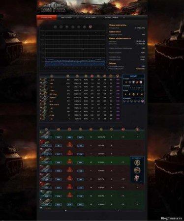 WoT Logger 2.08 Подробная статистика каждого боя