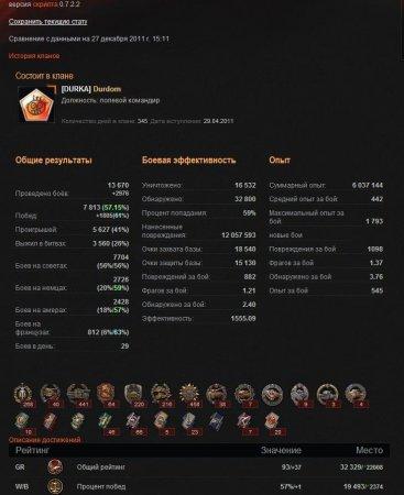 Улучшенная статистика World of Tanks