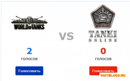 World of Tanks vs Tanki Online