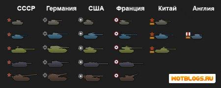 Иконки танков для 0.8.0