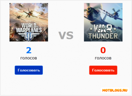 World of Warplanes vs War Thunder