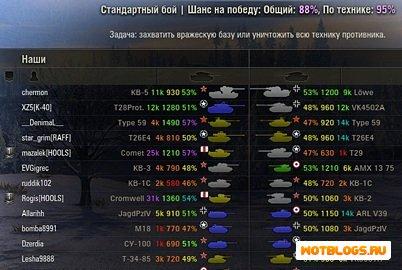 Пользомер XVM-3.2.0 Исправлены ошибки!