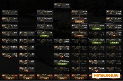 Мод компактное дерево развития танков 0.8.2