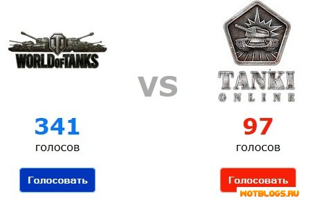 World of Tanks vs Танки Онлайн
