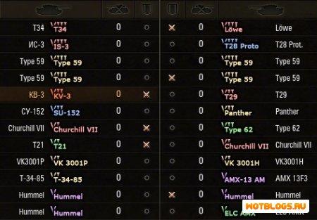 Иконки танков для World Of Tanks 0.8.2