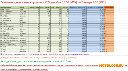 Стоимость прем танков 6-8 уровней с учетом новогодней акции!