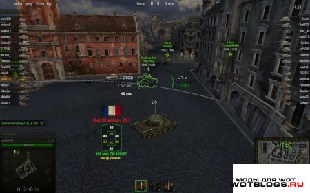 Прицелы с панелью бронирования для World of Tanks 0.8.3