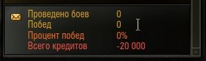 Процент побед и количество кредов за сессию для World of Tanks 0.8.3