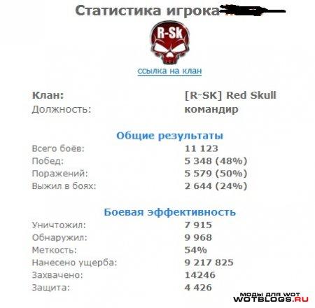 Статистика игрока WoT