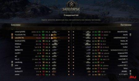 Nubo-stat(Нубо-рейтинг) для World of Tanks 0.8.4