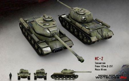 Характеристики танков WoT