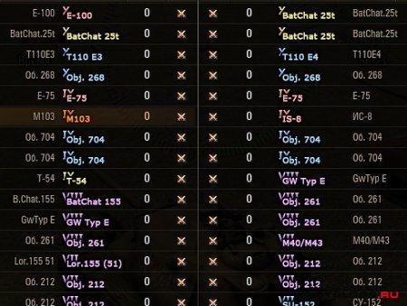 Иконки танков (Aslain's Icon Contour Mod) для WoT 0.8.6