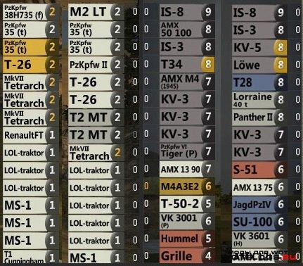 Иконки танков для ВоТ WoT 0.8.7