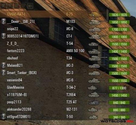 HP танков в Ушах для WoT 0.8.8