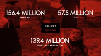 Статистика Ghost of Tsushima за 10 дней