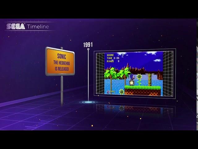 60-летие Sega в новом ролике