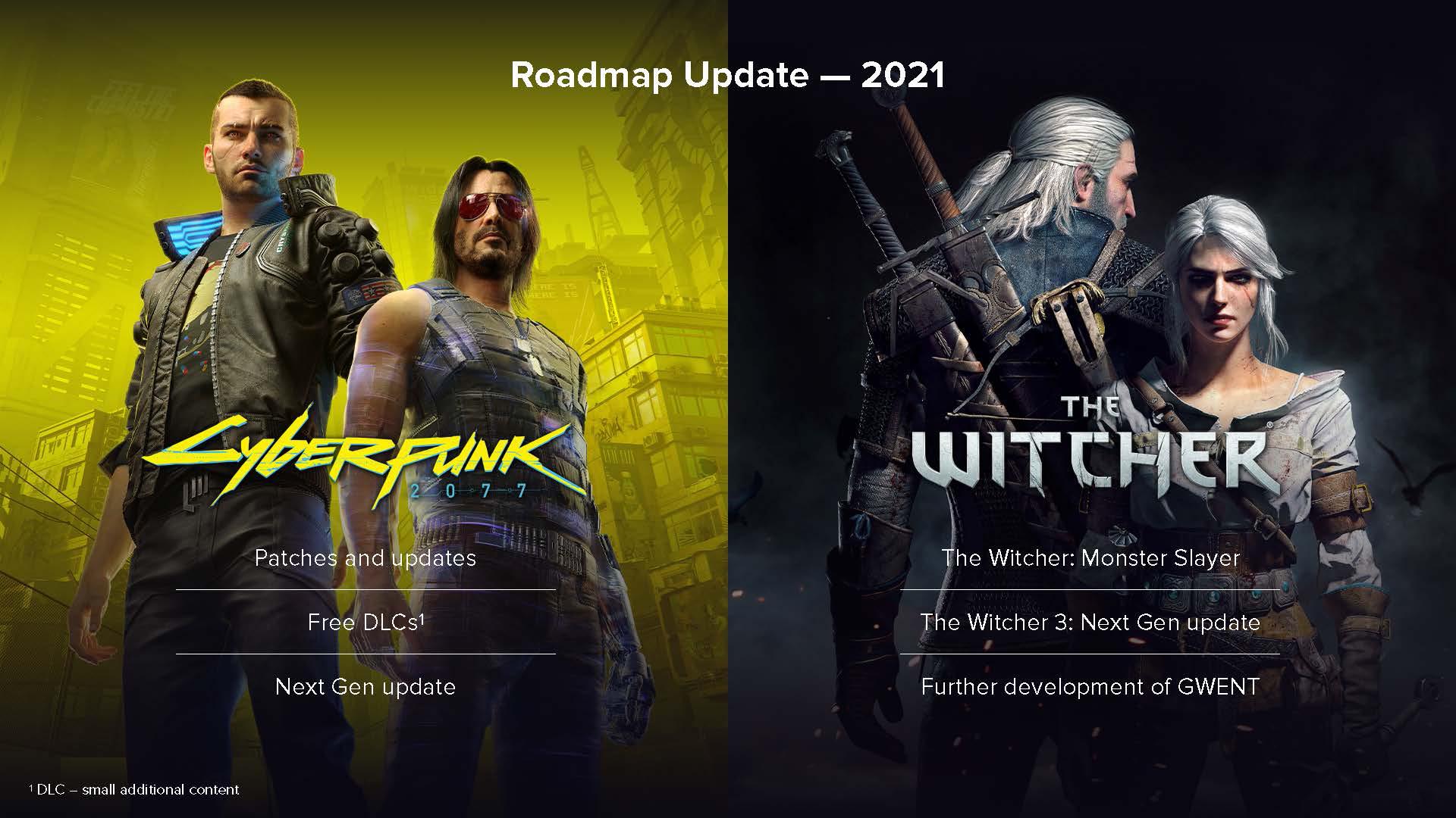 Патчи нового поколения для Cyberpunk 2077 и The Witcher 3 все еще планируется выпустить в 2021 году
